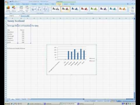 5.2 Inserting a column chart using the insert chart group.avi