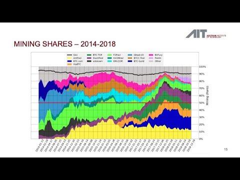 A Deep Dive Into Bitcoin Mining Pools