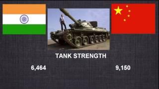 INDIA vs CHINA MILITARY DEFENCE POWER 2017