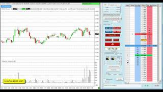 Learn How To Scalp Dow Futures (YM) DJIA Index Live 1 Minute Charts