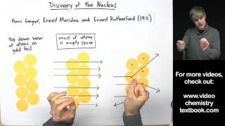 Discovery of the Nucleus: Rutherford's Gold Foil Experiment