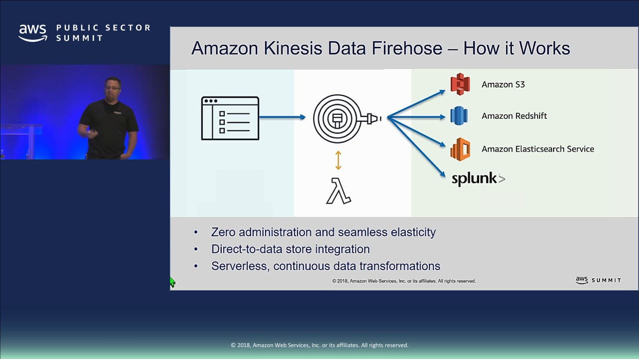 Analyzing Data Streams in Real Time with Amazon Kinesis: PNNL's Serverless  Data Lake Ingestion