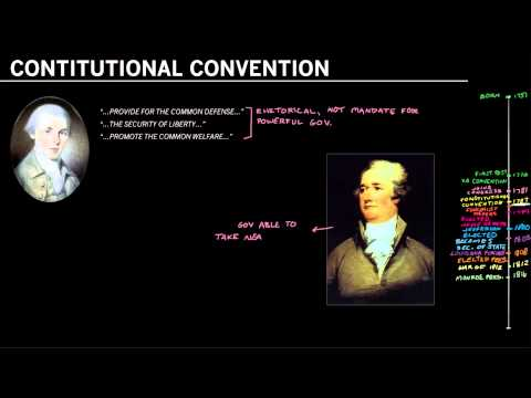 Madison's Role in the Constitutional Convention in 1787