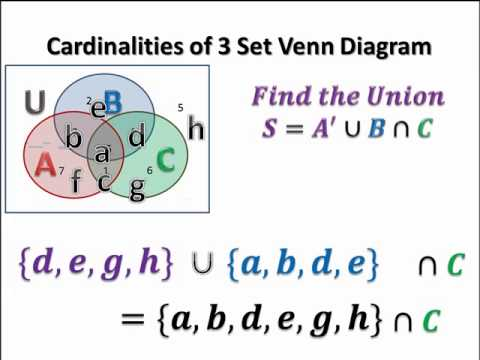 Cardinality of a Set from a 3 set venn Diagram  YouTube