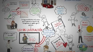 La ley de la atracción- Que es y cómo aplicarla a tu vida