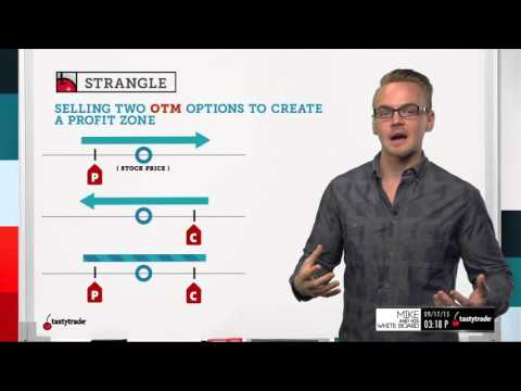 Short Strangle | Options Trading Strategies
