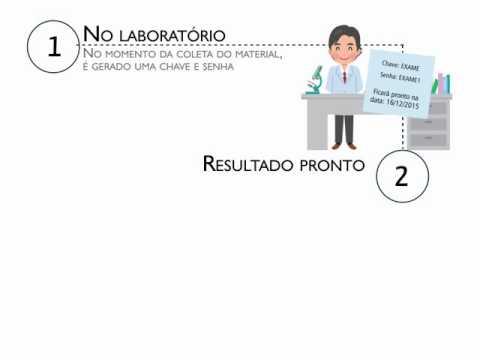 Laboratorio exame resultados