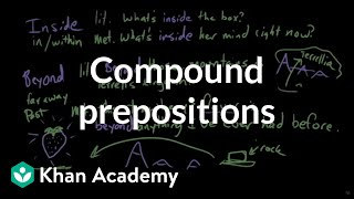 Compound Prepositions | Prepositions | The Parts Of Speech | Grammar