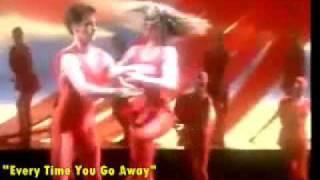 Chart Sweep -- Billboard Hot 100, 1985