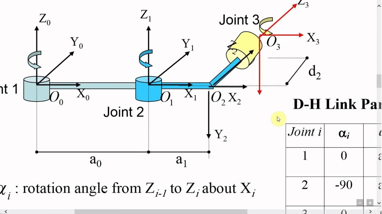 how to find transformation matrix