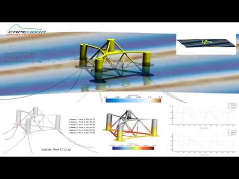 Dynamic Simulation Freely Floating Offshore Platform