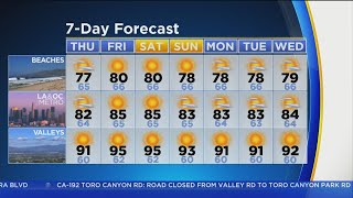 Danielle Gersh's Weather Forecast (Sept. 13)