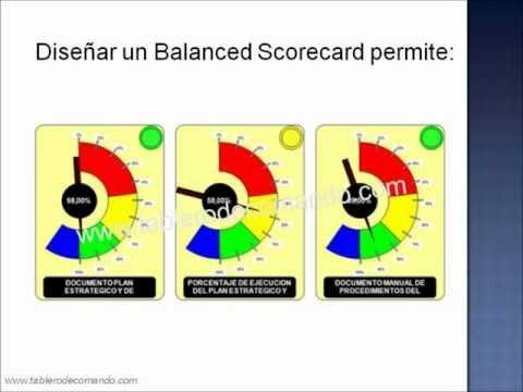 balance-score-card-o-balanced-scorecard---usos-y-ventajas-del-bsc-(cuadro-de-mando-integral)