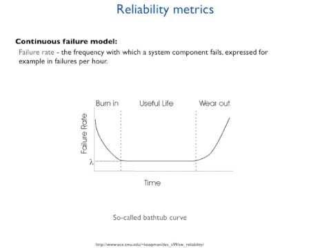 Reliability 2 - MTTR, MTTF, MTBF, Failure Rate