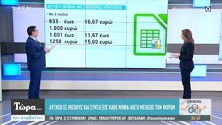Αυξήσεις μισθών με λιγότερες κρατήσεις - Τώρα ό,τι συμβαίνει 04/01/2020 | OPEN TV