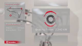 F1 Brembo Brake Facts 18 - Mexico 2017