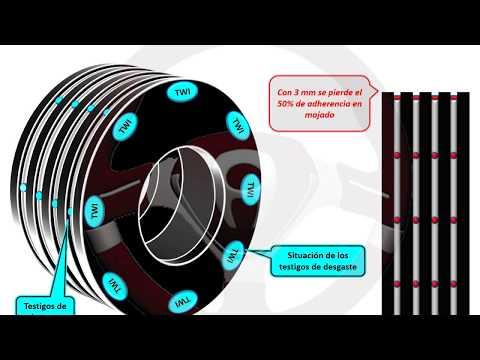 INTRODUCCIÓN A LA TECNOLOGÍA DEL AUTOMÓVIL - Módulo 9 (6/21)