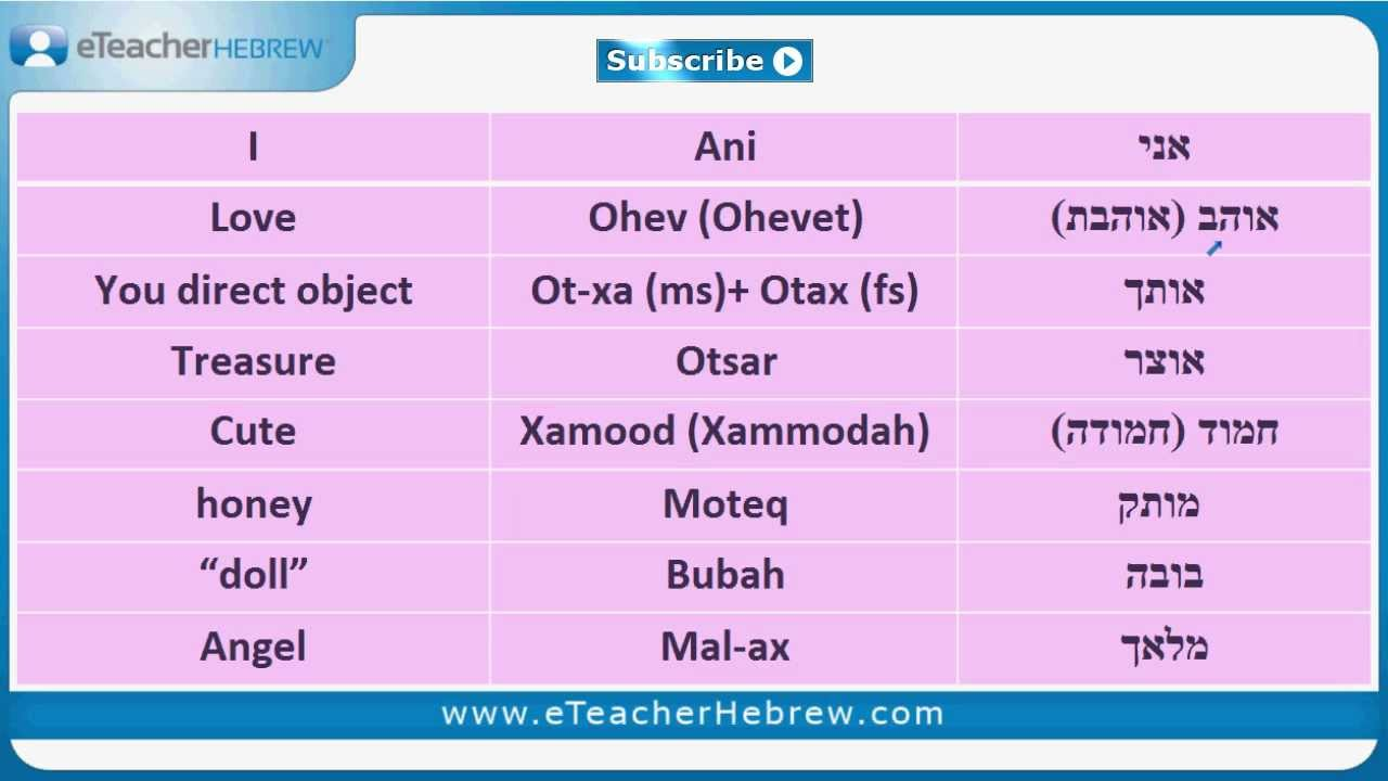 How to say i love you modern hebrew qa with eteacherhebrew youtube modern hebrew qa with eteacherhebrew youtube kristyandbryce Images