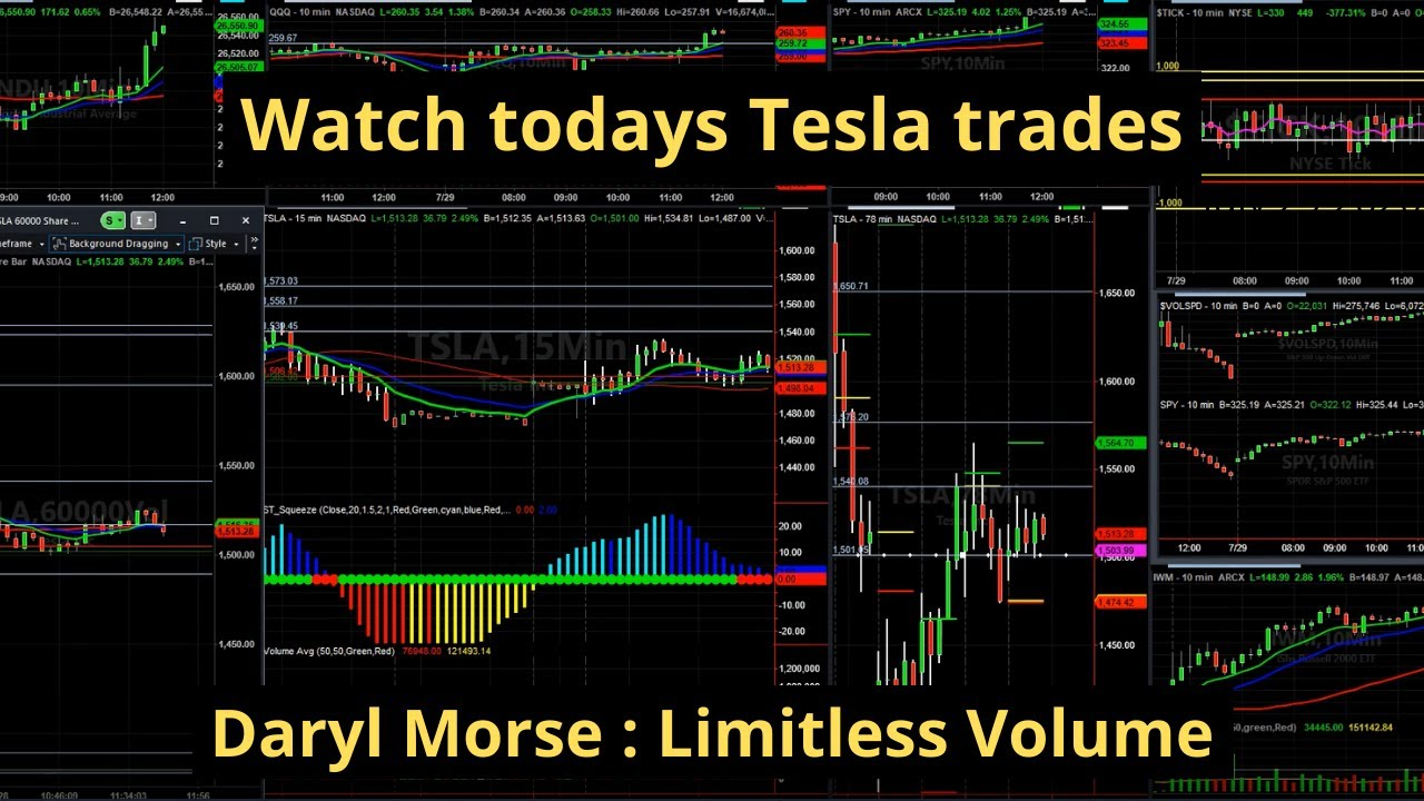 Live video of afternoon trade in Tesla. More profit!
