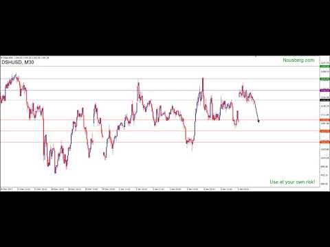 Форекс аналитика рынка XAGUSD, HangSeng, DSHUSD 08.01.2018
