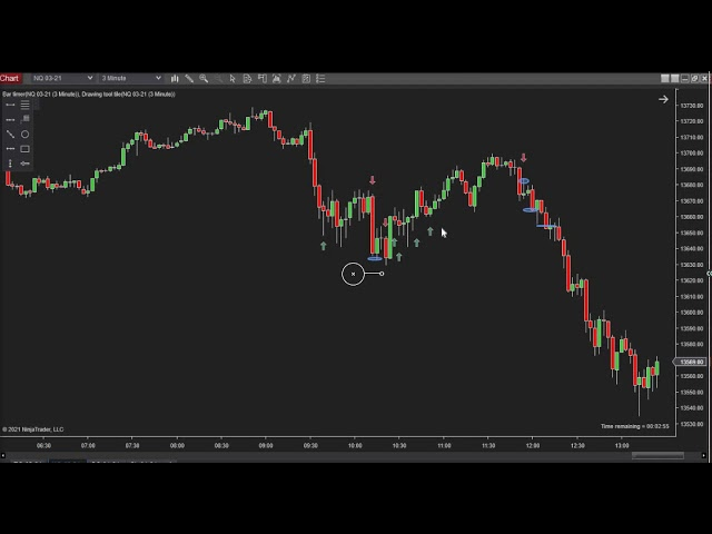 021921 -- Daily Market Review ES GC CL NQ - Live Futures Trading Call Room