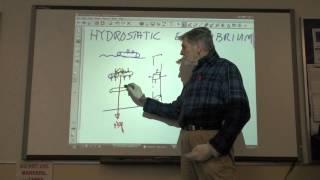 Astronomy 100    Hydrostatic Equilibrium