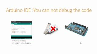 rtos porting and programming why atmel studio 7 for arduino