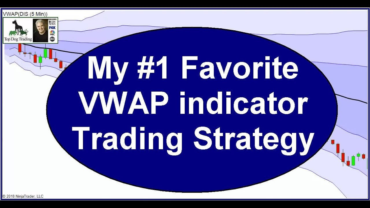 VWAP Indicator Day Trading Strategy, Part 2