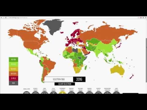 Index of Economic Freedom 2016 - Did you check your freedom?