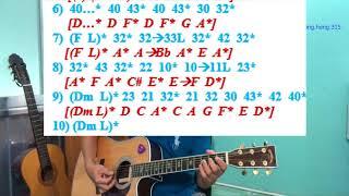 GUITAR BOLERO BÀI 158: NGƯỜI TÌNH KHÔNG ĐẾN (Hướng dẫn Intro+Chạy Bass+Lead láy tone Nam và tone Nữ)