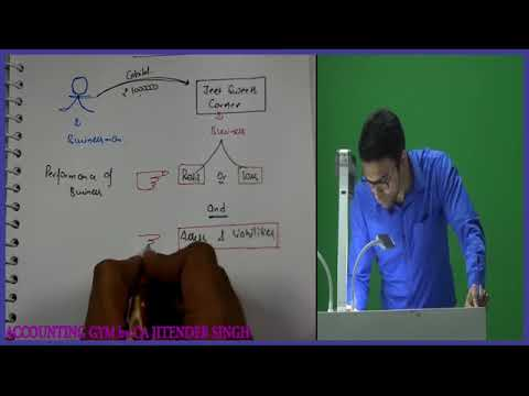 BASICS OF ACCOUNTING | CA JITENDER SINGH