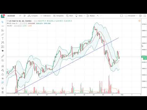 DOW Jones 30 and NASDAQ 100 Technical Analysis for February 01, 2018 by FXEmpire.com
