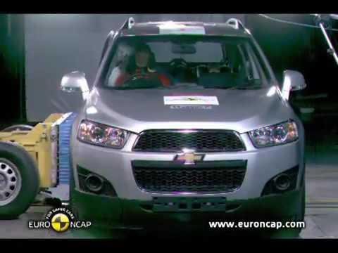 Uji Tabrak Grand New Avanza Interior All Alphard 2018 Chevrolet Captiva 2012 Youtube