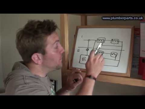 How to Balance Heating System Radiators - Plumbing Tips