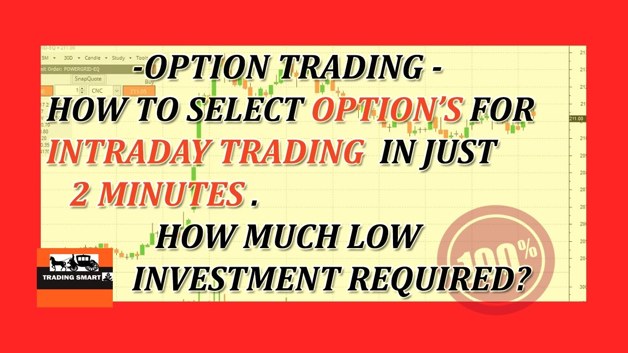 Option trading knowledge in hindi