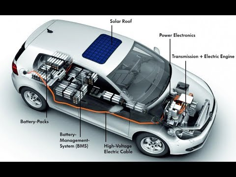 2018 KIA Plug-In Hybrid Electric Vehicle (PHEV) System Explained