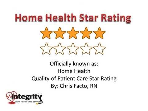Integrity Webinar - Home Health Star Ratings