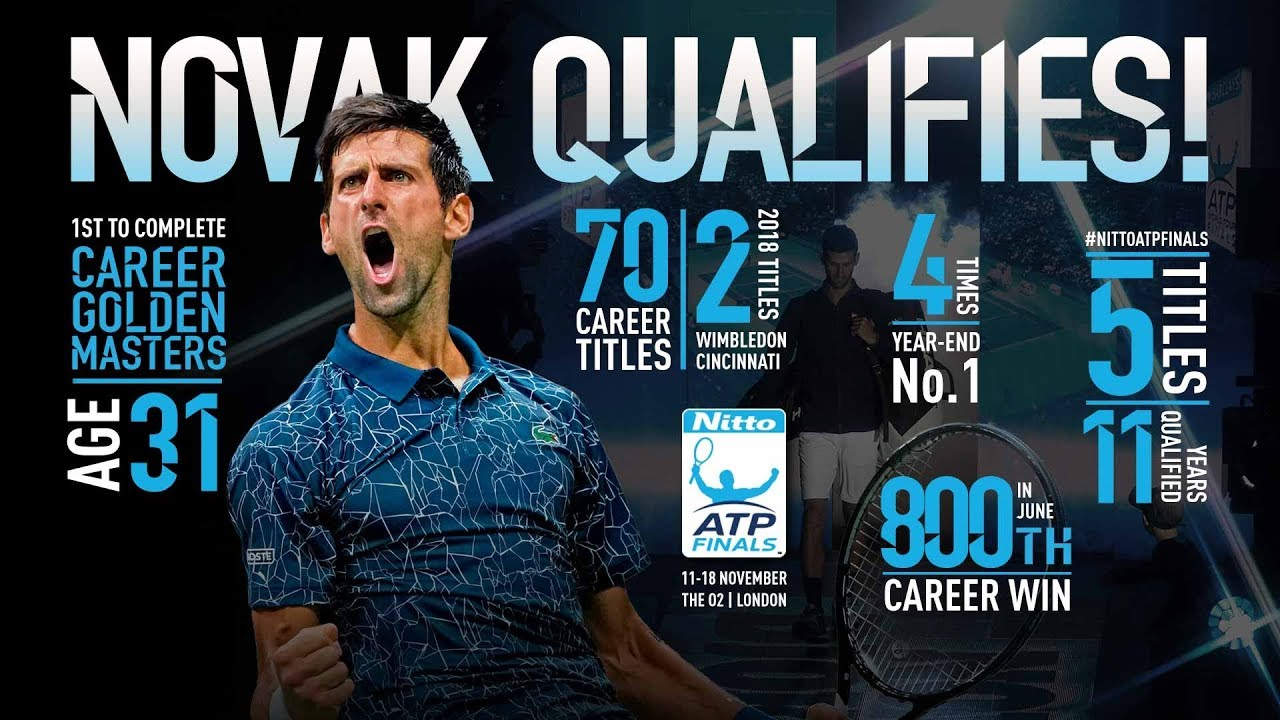 Nitto Atp Finals 2018 Players Dates And How To Get Tickets