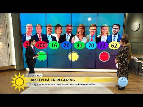 Marcus Oscarsson: Stor dramatik inför dagens beslut - Nyhetsmorgon (TV4)