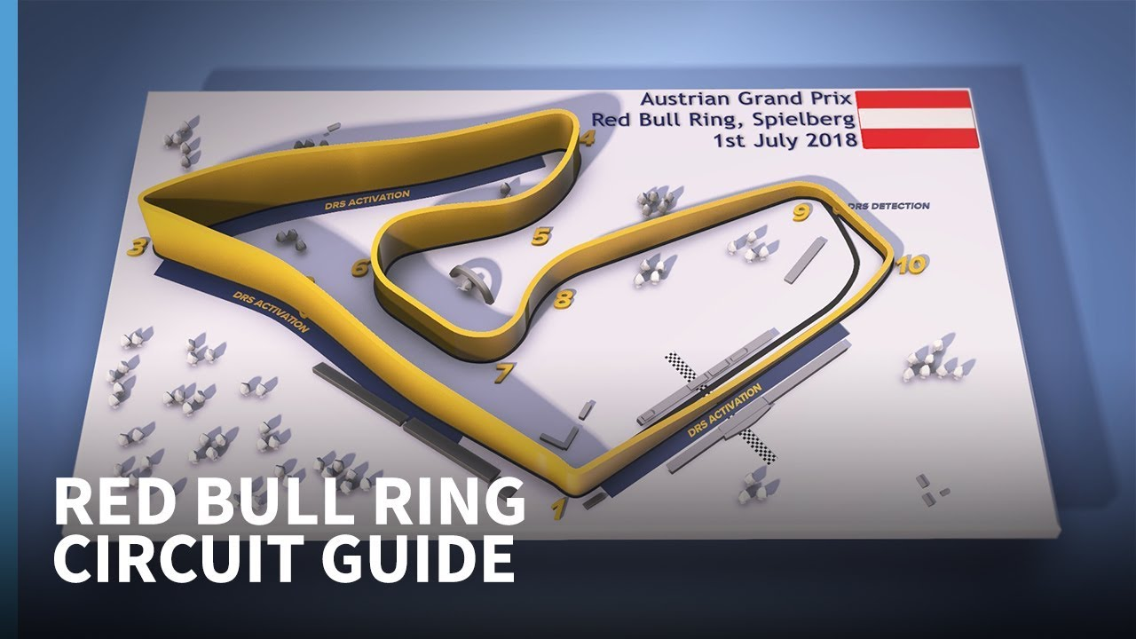 Austrian Grand Prix Circuit Guide Youtube Ringcircuit