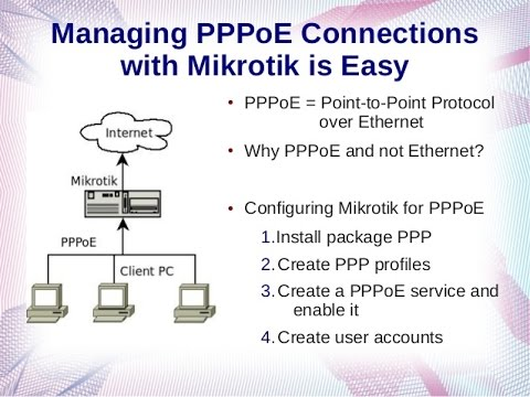 First Mikrotik Setup internet Access with PPPoE Connection