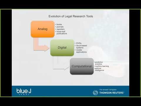 Predicting judicial decision-making with machine learning: Carrying on Business