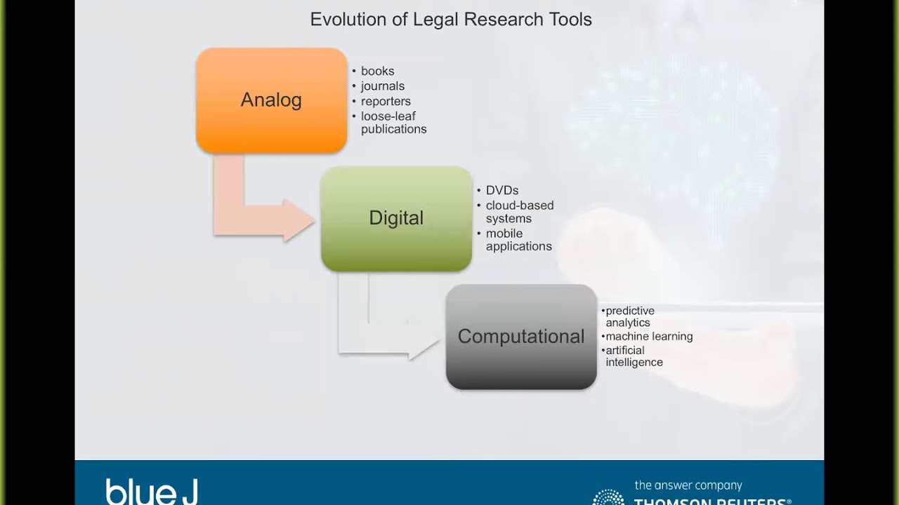 tax law research Tax law research & writing course number: law 536 description: this class will provide students an advanced legal research and writing opportunity in a specific substantive area of law (tax.