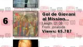 YouTube Top 10 - August 13, 2007