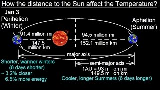 Astronomy - Ch. 2: Understanding the Night Sky (20 of 23) The Sun and Earth's Temperature
