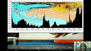 Core Science 5: The Circulating Ocean with Hayley Evers-King