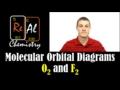 Molecular Orbital Diagrams: Oxygen and Fluorine