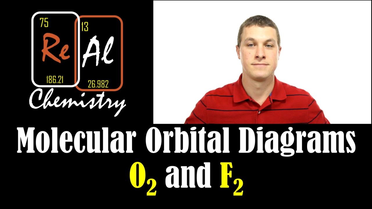 Orbital Diagram For Oxygen | Molecular Orbital Diagrams Oxygen And Fluorine Youtube