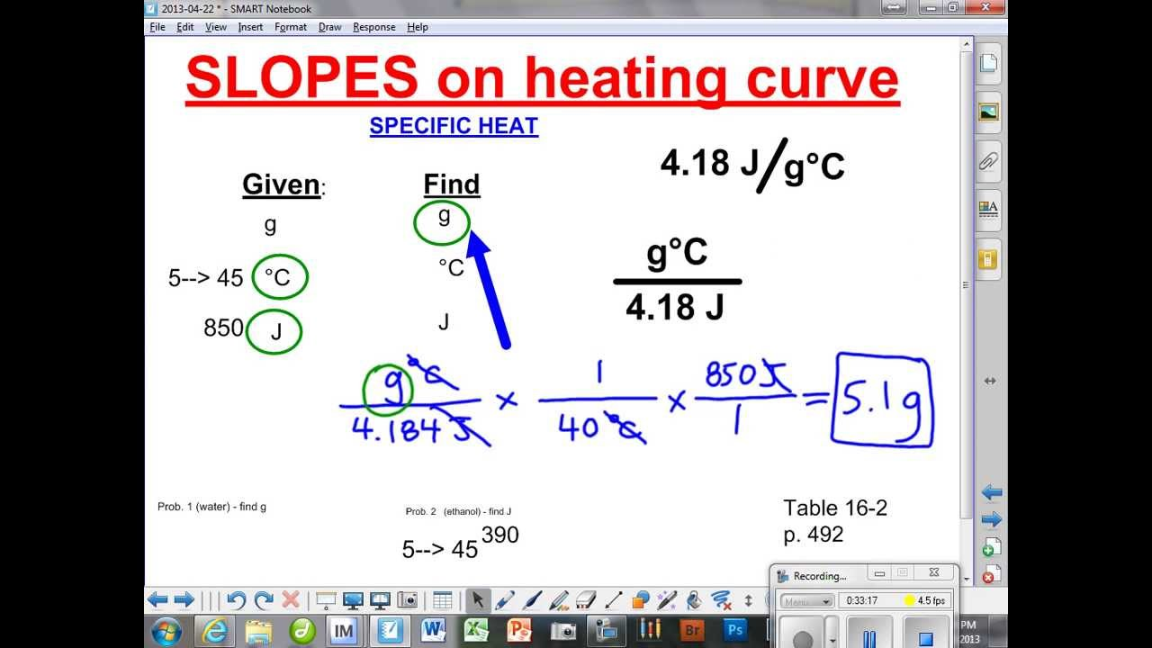 how to find heat of fusion