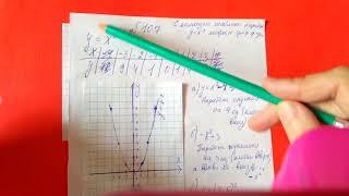 107 Алгебра 9 класс Постройте график функции заданной формулой